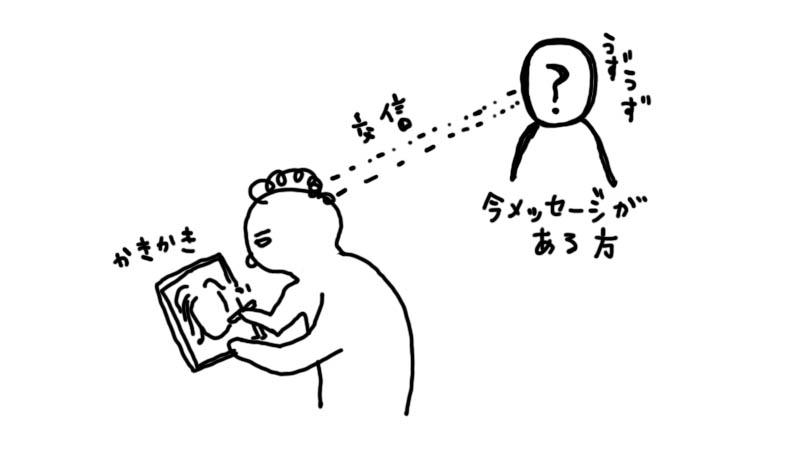 サイキックアート